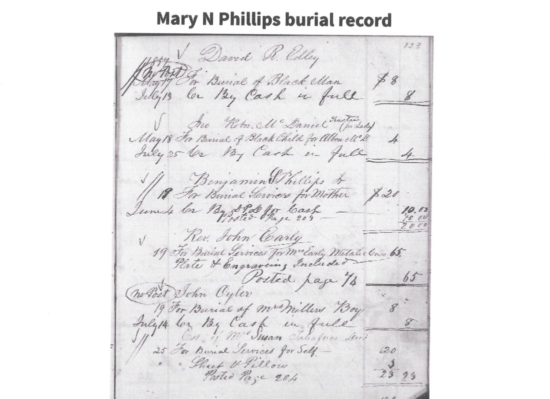 Phillips, Mary N Cazey, bural record 001
